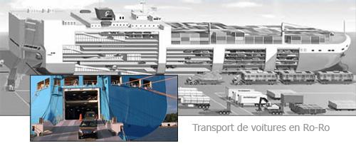 Transport de véhicule en navire roulier